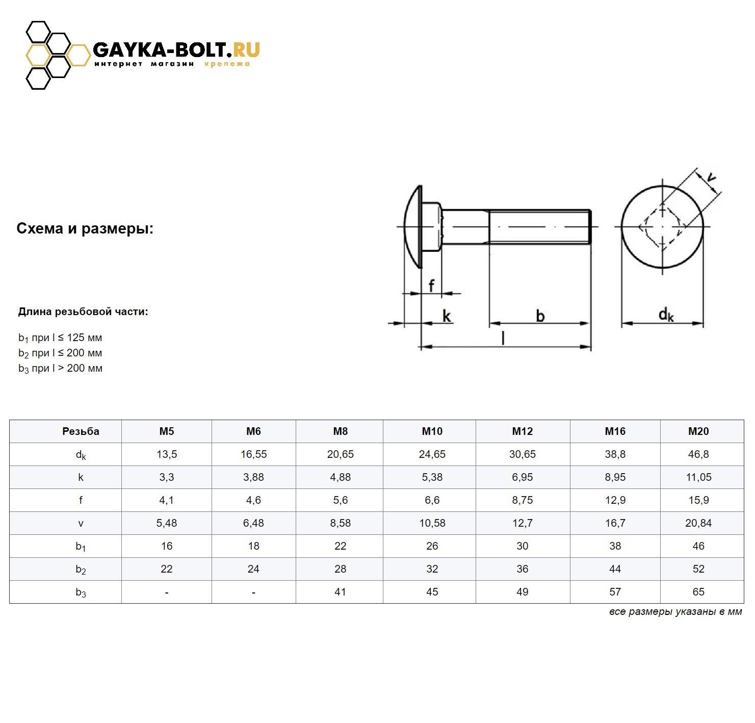 Схема DIN 603