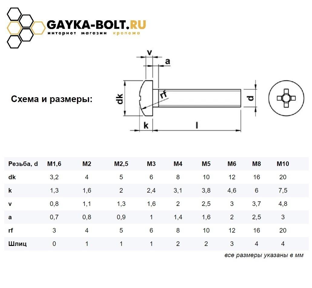 Схема DIN 7985