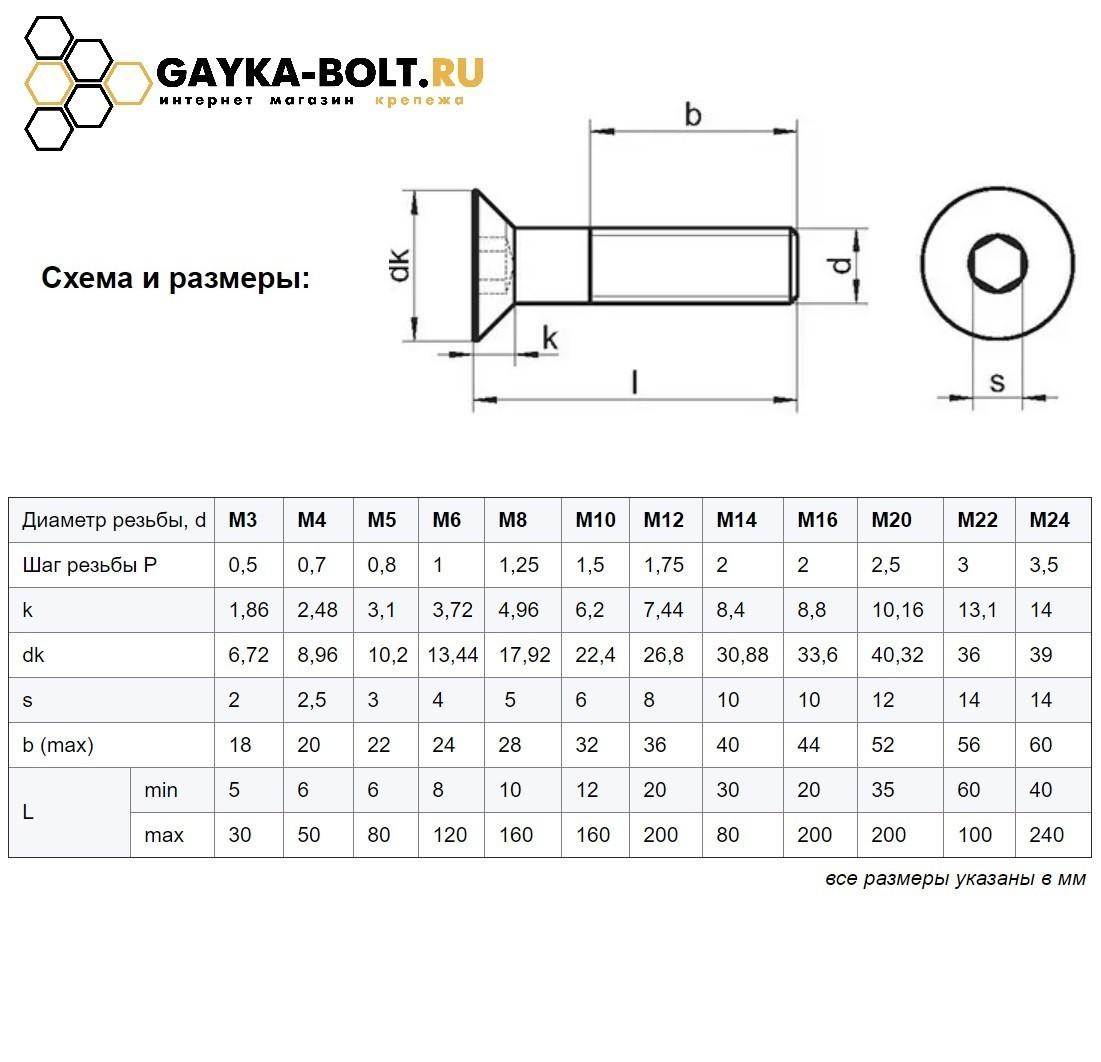 Схема DIN 7991 (ISO 10642)