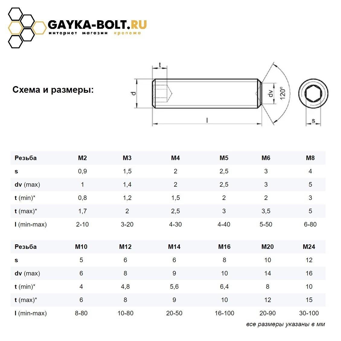 Схема DIN 916