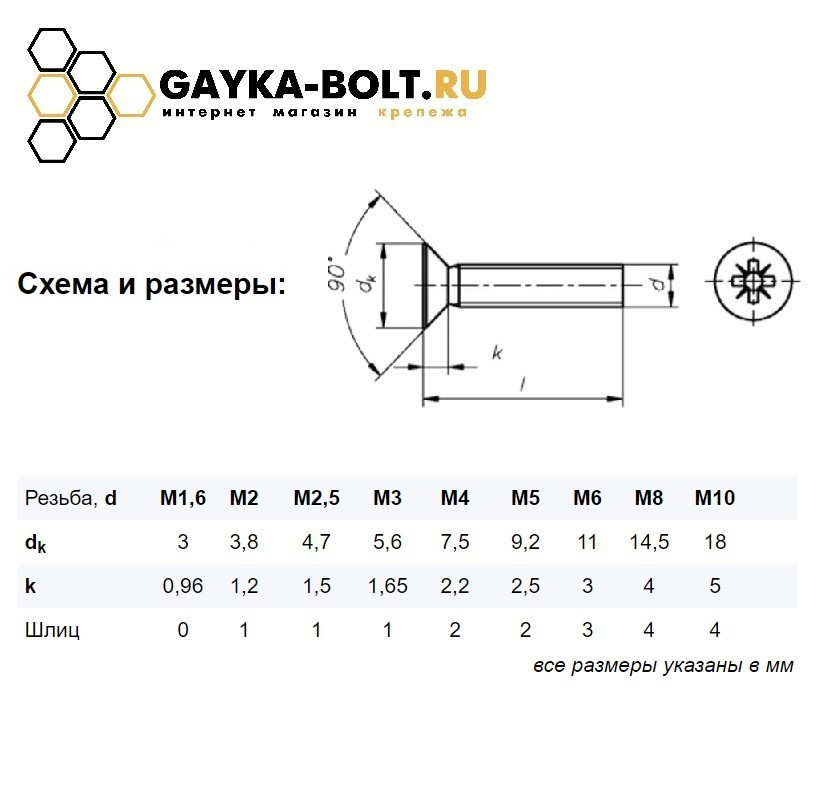 Схема DIN 965