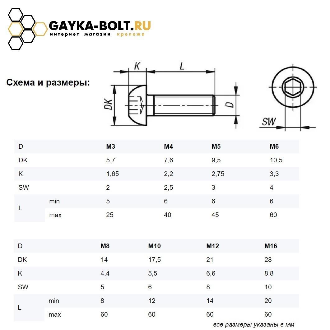 Схема ISO (DIN) 7380